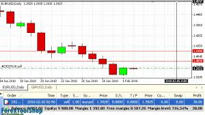 Forex Charting Tools Online Forex Chart Interactive Forex Chart