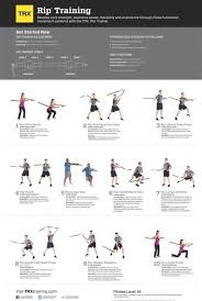 trx exercise chart rip