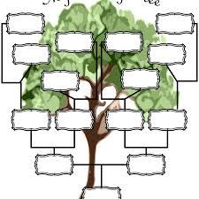 Free Genealogy Charts Family Tree Printout New Free Genealogy Charts And Forms