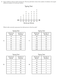 Line Plots With Fractions Lessons Tes Teach Plot Worksheets Grade ...