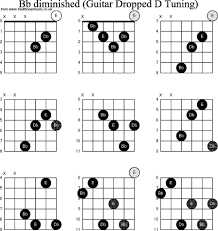 Diminished Guitar Chords Accomplice Music
