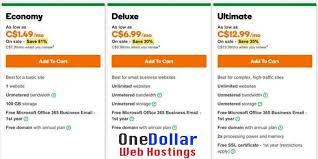 1 Web Hosting Canada Godaddy 1 49 Cad Per Month Free Domain
