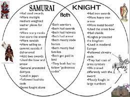 Samurai Vs Knight Venn Diagram Venn Diagram Samurai Vs Knights