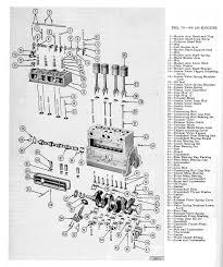 ford naa wiring diagram on ford images free download wiring diagrams 8n Ford Tractor Wiring Diagram 6 Volt ford naa wiring diagram 16 ford jubilee wiring diagram ford naa 6 volt tractor wiring diagram 8n ford tractor 6 volt wiring diagram