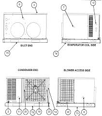 central air conditioner wiring diagram solidfonts york wiring diagrams air conditioners the diagram