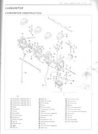 wiring schematic for 2005 gsxr 750 wiring discover your wiring suzuki 1993 gsxr 750 parts diagrams wiring schematic for 2005 gsxr 750 moreover honda shadow