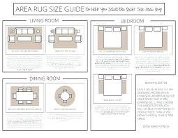 rug pad size area rug dimensions area rug dimensions awesome bedroom size guide to help you rug pad size