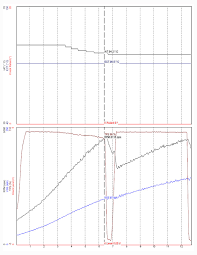 Torco Fuel Accelerator Chart Torco Accelerator