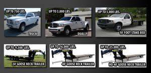 Houston TX Hot Shot Loads For Pickup Trucks, Houston Hot Shot Loads
