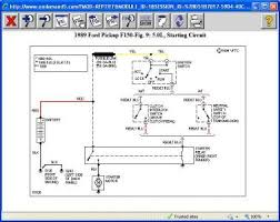 1990 ford f150 ignition wiring diagram wiring diagram xlr wiring diagram 1990 home diagrams