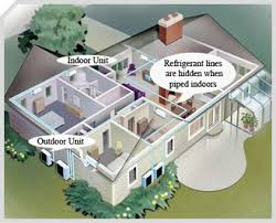 ductless heat pump. Unique Pump Ductless Heat Pumps Ottawa  How They Work And Heat Pump
