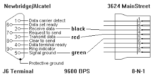 solved db9 rj45 pinout fixya i need the pinout for the serial cable rj45 to db9