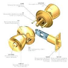 parts of a door knob door knob mechanism door handles outstanding door knob latch mechanism door parts of a door knob