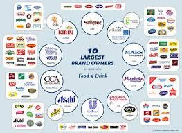 Company Ownership Chart 52 Credible Food Ownership Chart