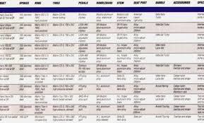 Trek Frame Size Chart Foxytoon Co