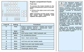 peugeot p1351 607 questions & answers (with pictures) fixya peugeot 406 radio fuse at Peugeot 406 Wiper Wiring Diagram