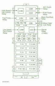 2002 ford taurus starter wiring diagram 2014 Ford Taurus Fuse Box Diagram 94 Ford F-150 Fuse Box Diagram