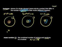Atomic <b>number</b>, mass <b>number</b>, and isotopes (video) | Khan Academy