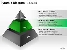Pyramid Powerpoint Pyramid Presentation Template Pyramid Powerpoint Template