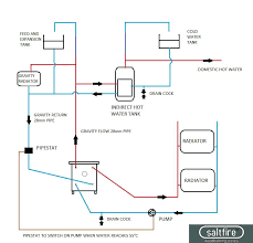 wood boiler wiring diagram the wiring diagram boiler installation diagram nilza wiring diagram