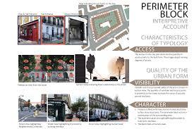 Urban Design Proposal Report Rl Slocum Urban Design