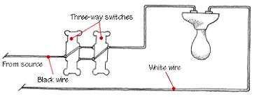 standard light switch wiring ©don vandervort hometips 3 way light switch wiring diagram