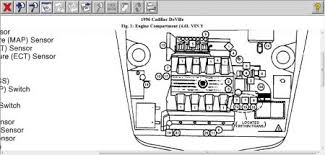 engine coolant temperature sensor v8 front wheel drive automatic 1999 cadillac seville sts wiring diagram hello, engine coolant temperature (ect) sensor left rear of engine, near base of rear engine lift hook here is a guide that will show you what you are in