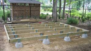 leveling foundation