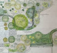 Small Picture Services Withey Price Landscape and Design Providing Landscape