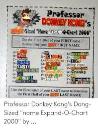 Professor Drnkey Kongs Dsized Name Expand 9 Chart 2000 Use