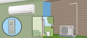 finding a quality split air conditioner in toronto ductless split system f12