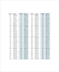 Conversion Chart From Inch Pounds To Foot Pounds 37 Proper Hieght Conversion Chart