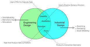 Design Theory Onan Demirelonan Demirel Design Theory And Methods