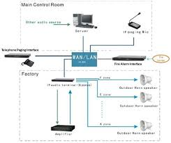 public address system pa system com 24 zone digital ip pa system for hotel sound solution