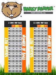 Mulch Calculator Chart Mulch Calculator Barky Beaver Mulch Soil Mixes