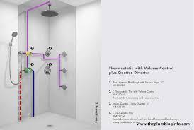 elegant installing a shower has how to install a shower diverter valve apps