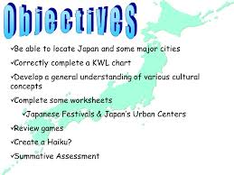 What do you think of when you think of Japan? KWL Chart. - ppt ...