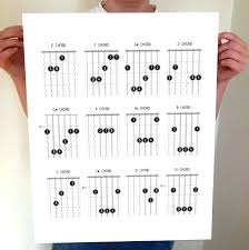 Notes In Guitar Chords Chart Guitar Notes Poster Lap Steel Wall Chart Tuning Rolls Chords