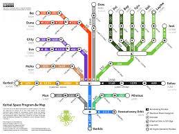 Ksp Chart Delta V Map Ksp Climatejourney Org