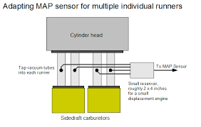 4 wire map sensor 4 auto wiring diagram schematic autosport labs view topic plenum and vaccum hose design for on 4 wire map sensor