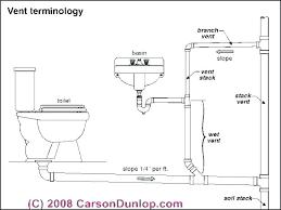 how to install a tub drain bathtub drain trap how to install tub drain bathtub drain gasket installation replacing tub overflow drain bathtub drain trap