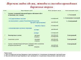 Рейтинг брокер бинарных опционов в диапазоне