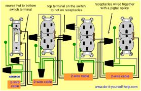 wiring multiple outlets together modern design of wiring diagram • wiring multiple outlets wiring diagram third level rh 2 11 12 jacobwinterstein com wiring multiple outlets in series wiring multiple gfci outlets together