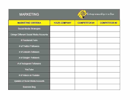 Competitor Analysis Template Xls Competitive Analysis Templates Great Examples Excel Word