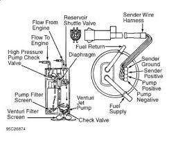 2000 ford f150 fuel tank diagram modern design of wiring diagram • f150 fuel tank diagram wiring diagram for professional u2022 rh bestbreweries co ford f 150 parts diagram 95 f150 fuel tank diagram