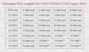 Speaker Wire Size Chart Car 80 Studious Speaker Wire Gauge Distance Chart