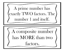 Prime Composite Anchor Chart Prime And Composite Anchor Chart Components