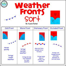Weather Fronts Sort For Science Interactive Notebooks