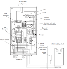 automatic transfer switch wiring diagram free generac transfer Generator Transfer Panel Wiring Diagram home backup power generator recommendations generac transfer switch wiring diagram generac transfer switch owners manual transfer wiring diagram for generator transfer panel