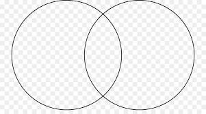 Transparent Venn Diagram Venn Diagram Transparent Free Venn Diagram Transparent Png